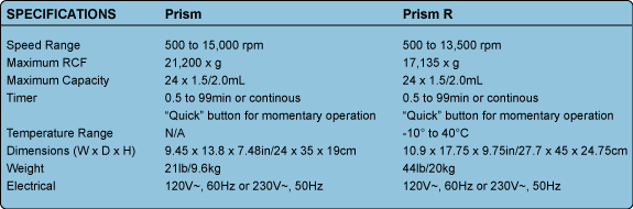 Prism and Prism R Microcentrifuge Specifications